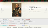 Historic Timeline of the Clan Maclean